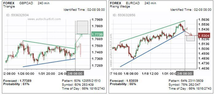 Any forex control in malaysia