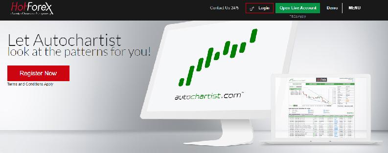 HotForex AutoChartist
