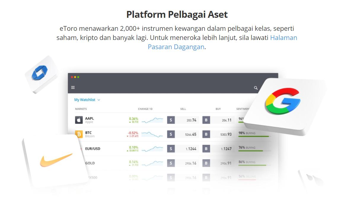 eToro Platform MY