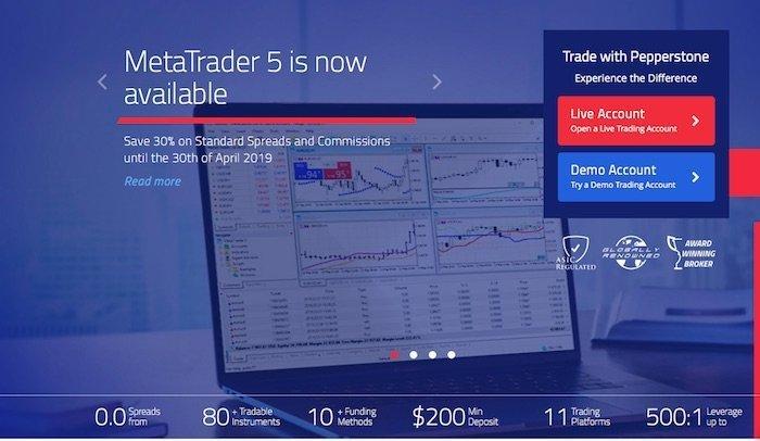 Forex trading platform malaysia