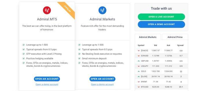 Admiral-markets-AU-accounts