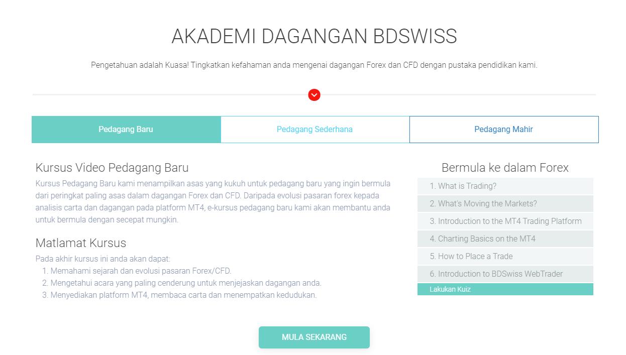 BDSwiss Academy (MY)