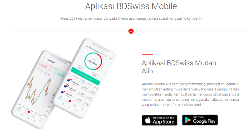 BDSwiss Mobile (MY)