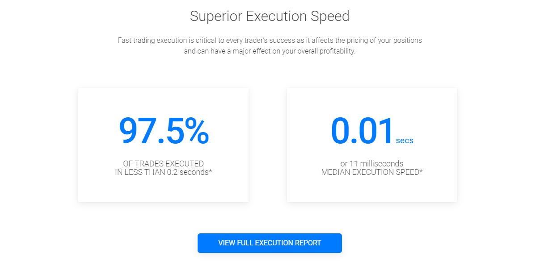 BDSwiss Execution Speed