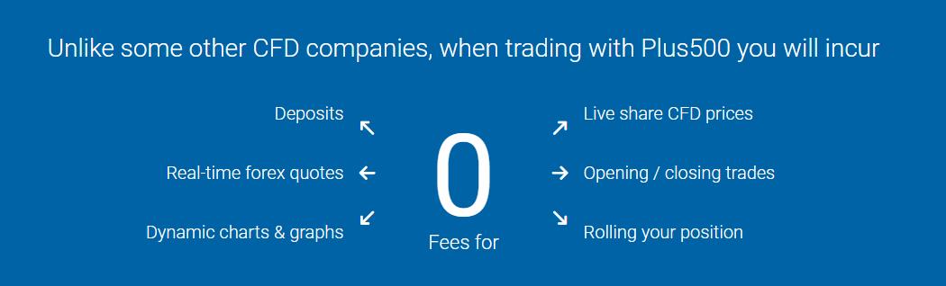 plus500-zero-fees