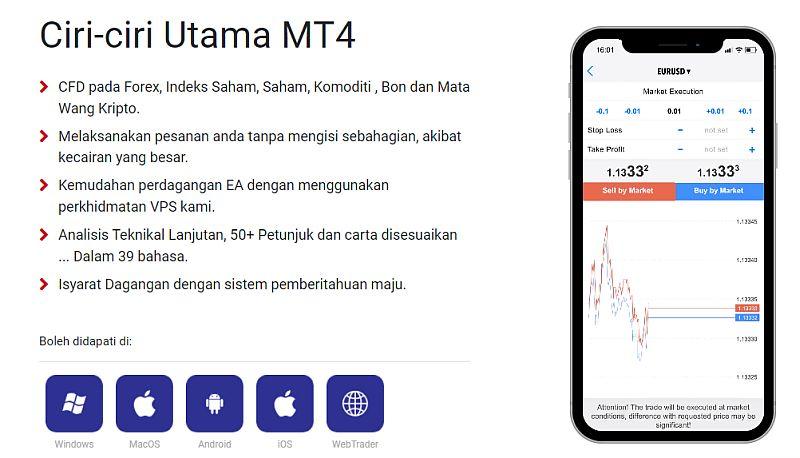 Tickmill MT4 Mobile